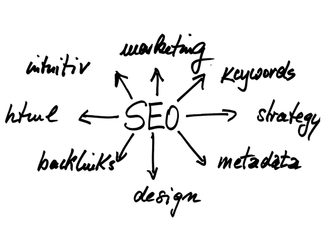 seo görsel