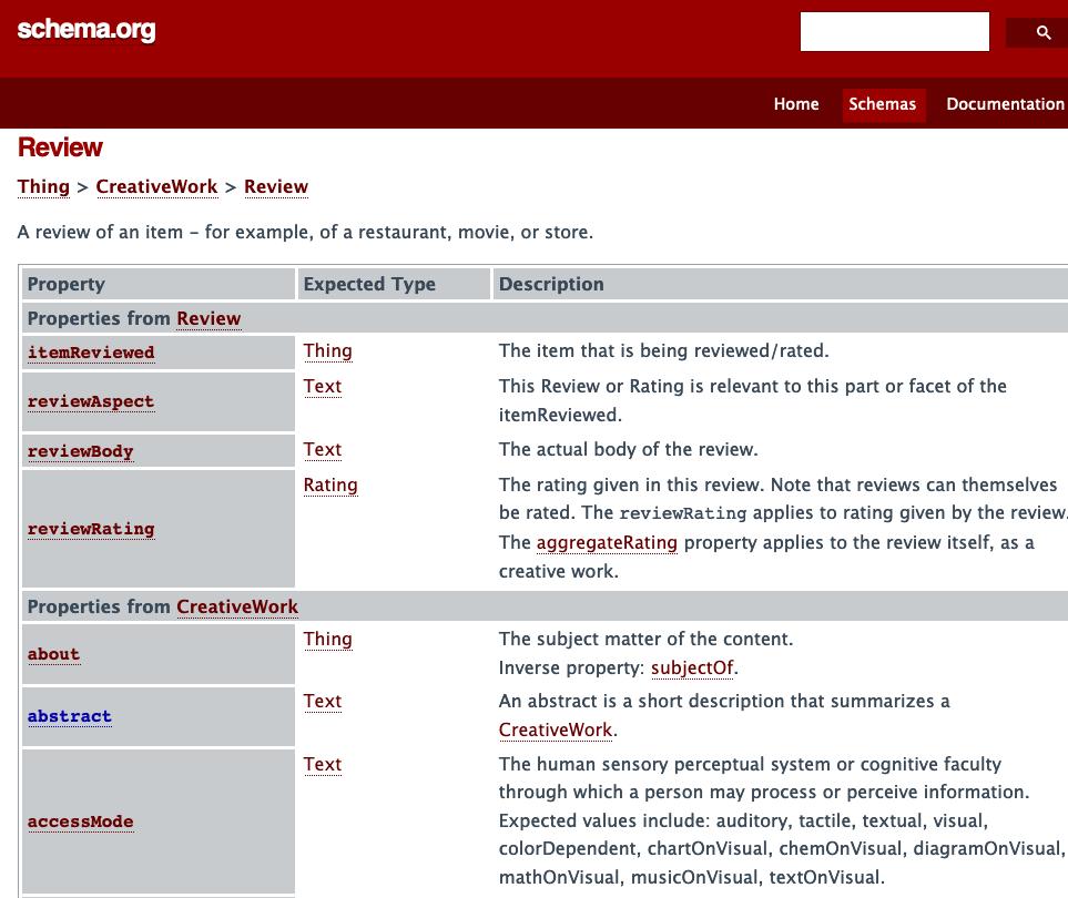 Schema review markup bilgileri