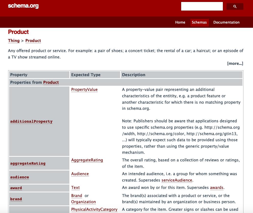 Schema.org Ürün (Product) işaretleme dili sayfası