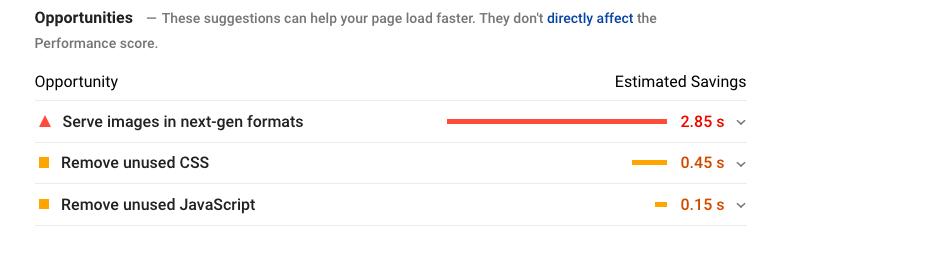 Google web vitals FID Nasıl Optimize edilir