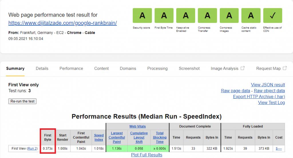 webpagetest.org örnek hız testi